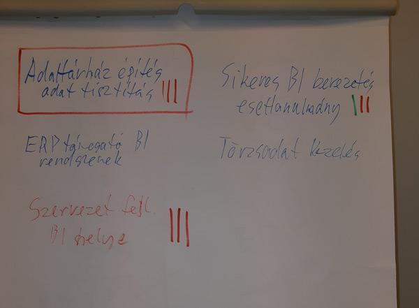 BI workshop témaválasztás